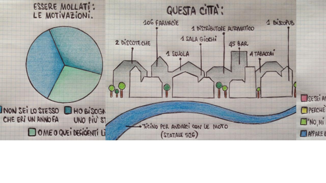 Le infografiche sugli 883 di Viola Scintilla
